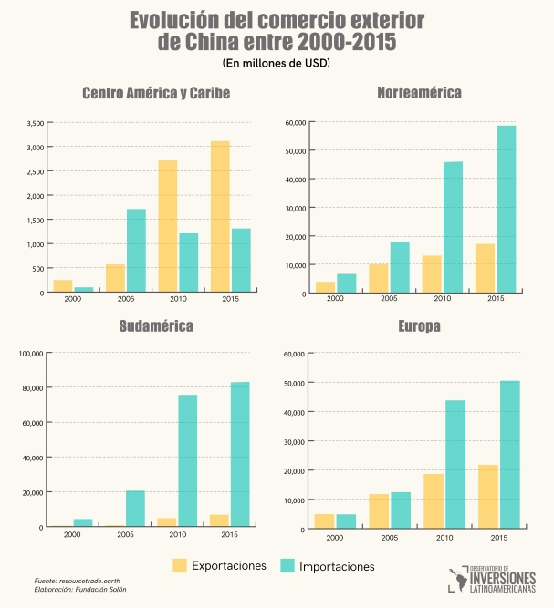 graficos china especial-02