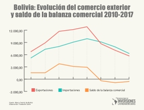 graficos china comercio-03