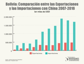 graficos china comercio-04