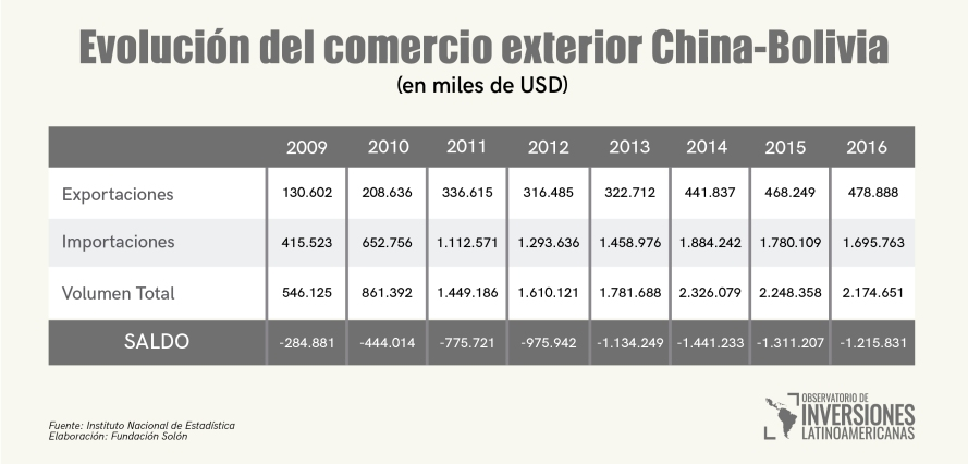 graficos china comercio-07