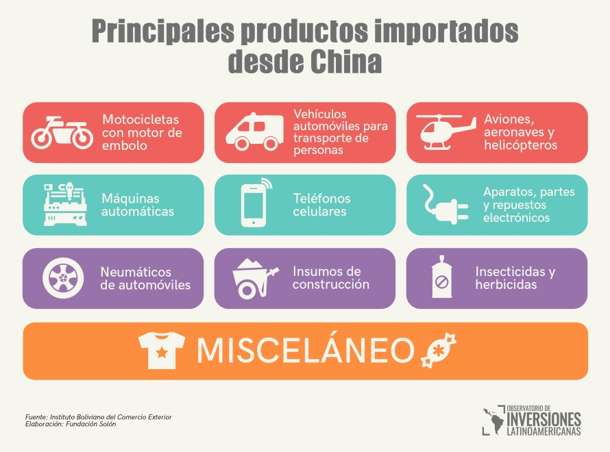 graficos nota china comercio-08