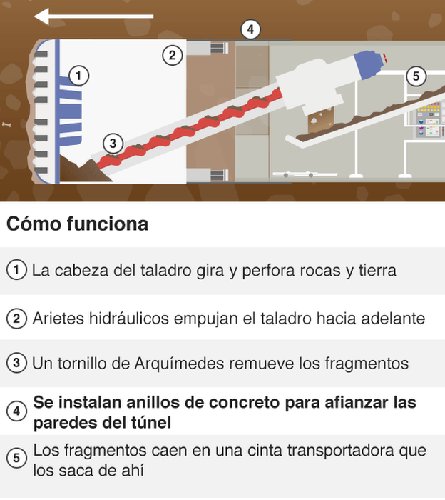 _102613024_drill_how_it_works_spanish_640-nc