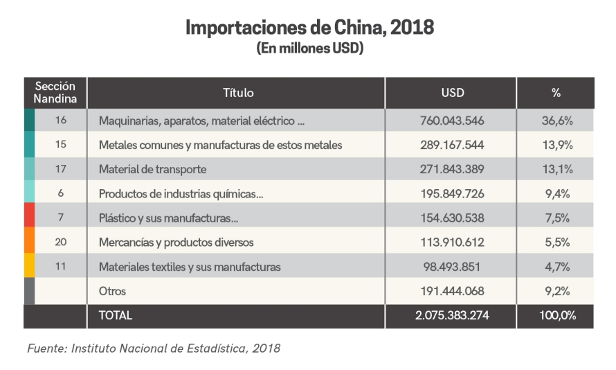 grafs_china_bolivia_funsolon-16